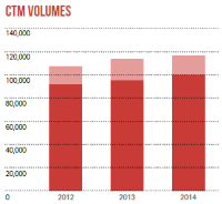 HABM+Jahresbericht+2014