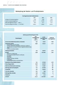 Zoll+Jahresbericht+2015