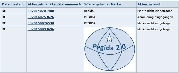 pegida+dpma